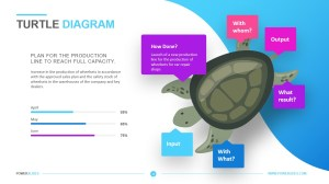 Turtle Diagram Template  Powerslides