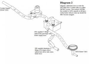 6 0 Powerstroke Fuel Filter Diagram | Wiring Library