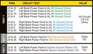 IDM Wiring Issue  Ford Powerstroke Diesel Forum