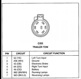 2001 X Wiring Diagram for OEM trailer connector  Ford