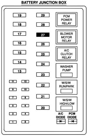 2001 Ford F250 73 fuse chart?  Ford Powerstroke Diesel Forum