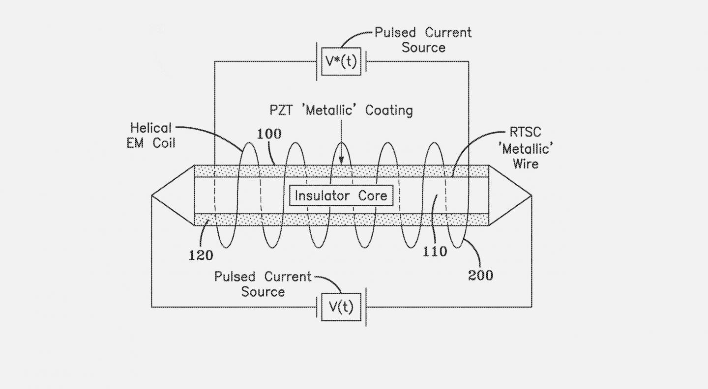 Navy Files For Patent On Room Temperature Superconductor