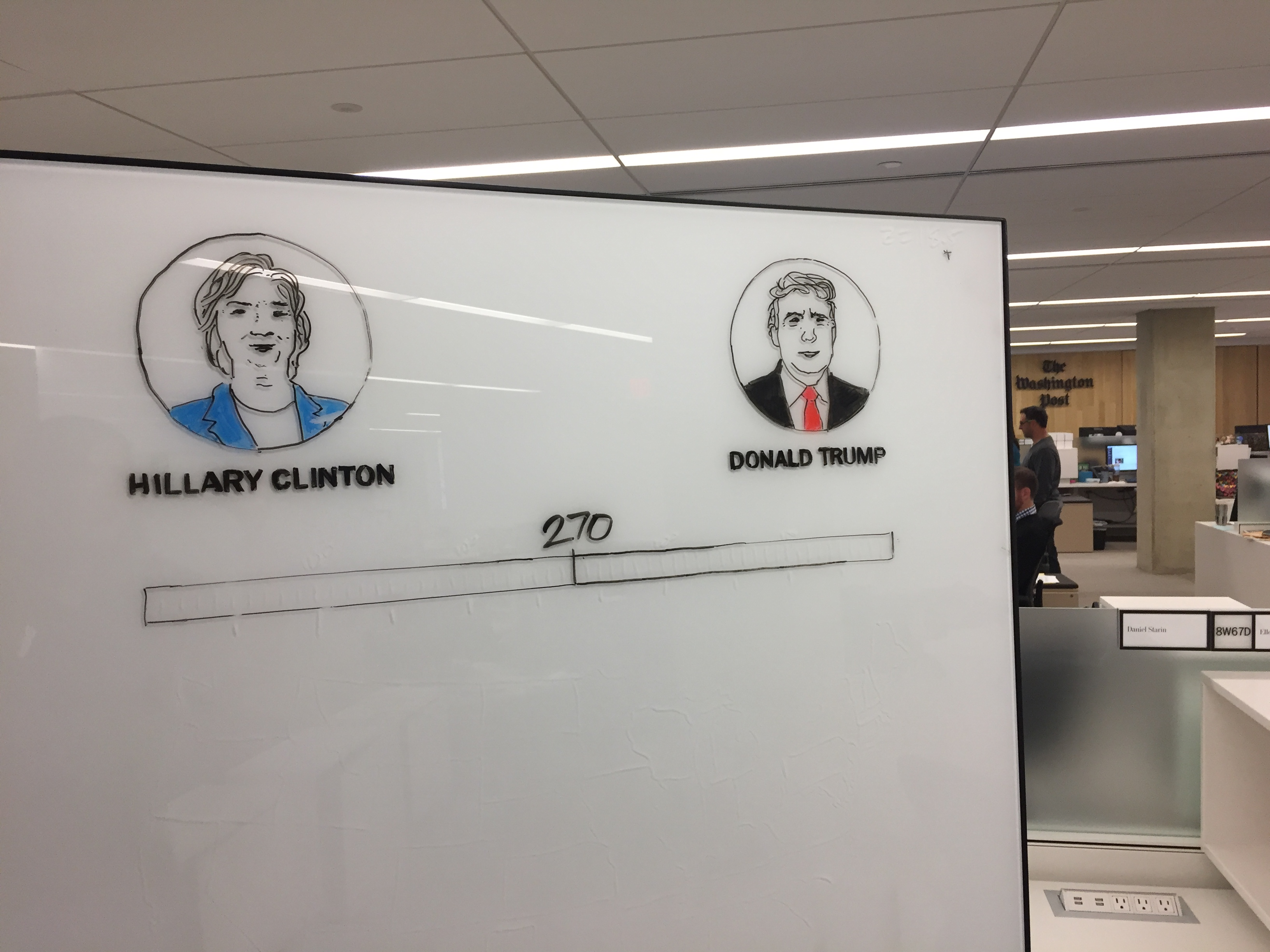 The Post will use high and low tech to show electoral college results tonight. (Photo by Kristen Hare/Poynter)