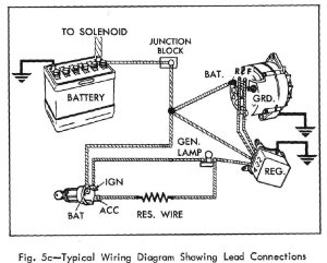 camaro electrical