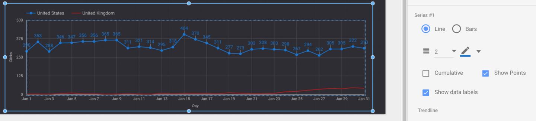 line graph configuration