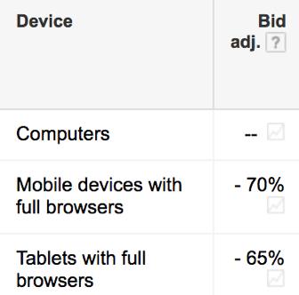 Device bid adjustments