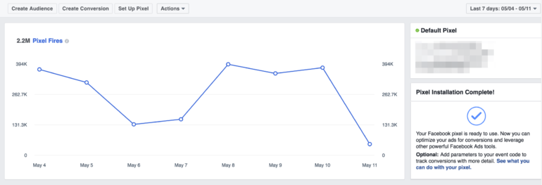 Facebook pixel data