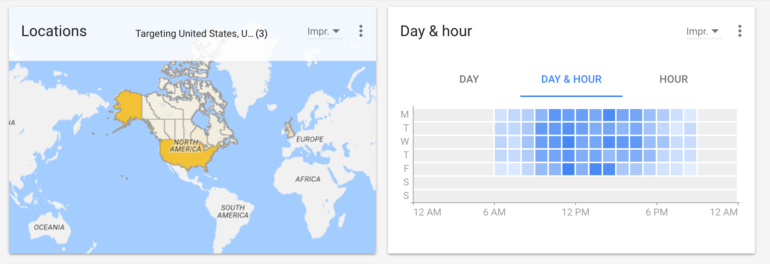 Time of day graph