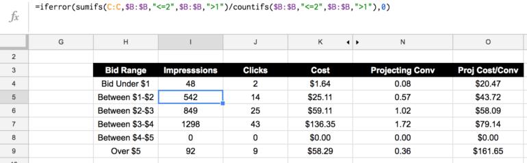 Data by bid range