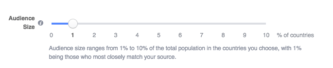 Audience size ranges from 1% to 10% of total population chosen