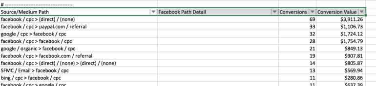Facebook path detail