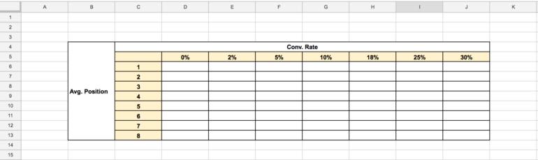 Empty Index Table