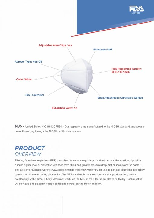 N95 Respirator Face Masks