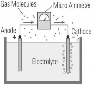 elektrokemisk-matning
