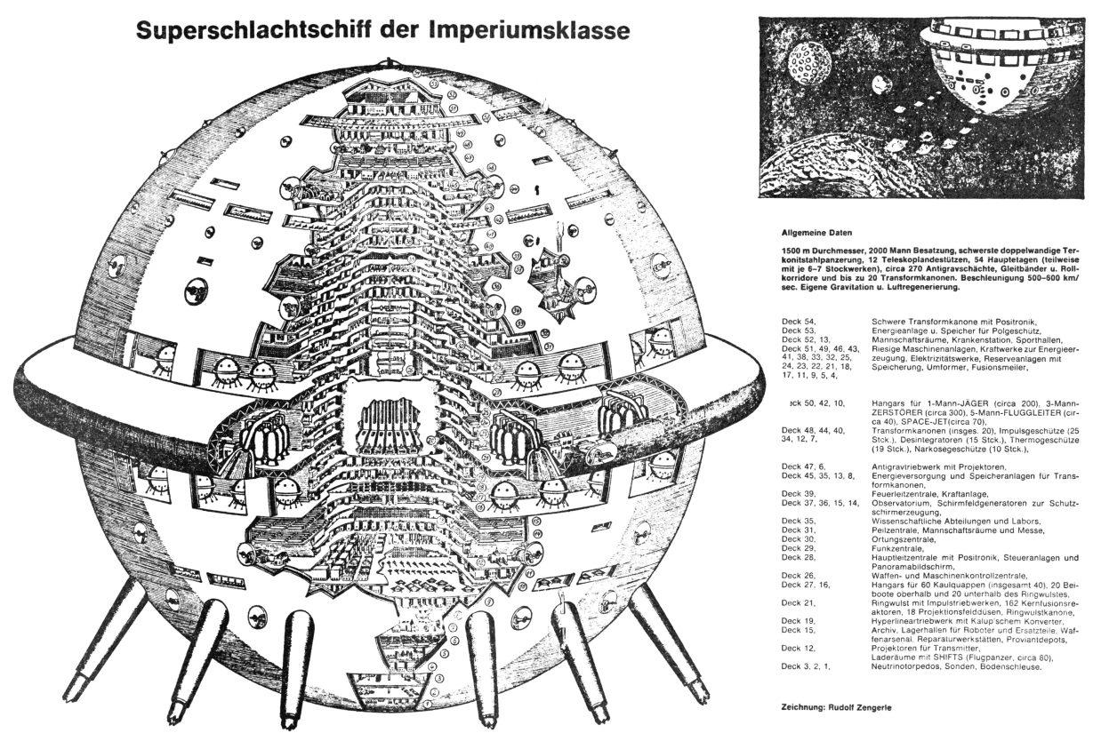 Superschlachtschiff Der Imperiums Klasse