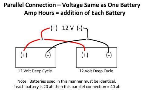 36 volt trolling motor wiring schematic wiring diagram trolling motor diagram image about wiring