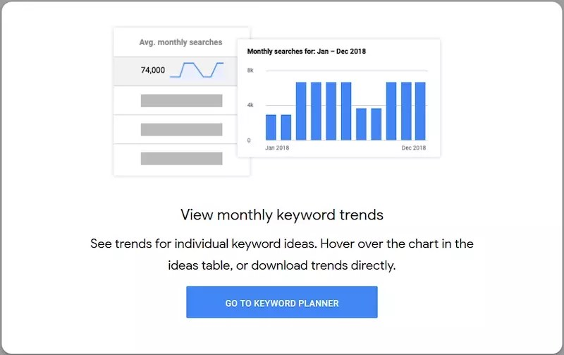 Using keyword trends, one can hover over the chart and see monthly data at a glance.