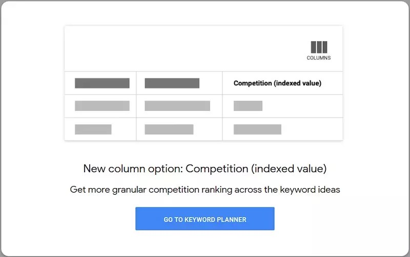 """By clicking the """"Columns"""" icon and adding the """"Competition (Indexed value)"""" column, Google will provide a score from 1 to 100 for how competitive a keyword is."""