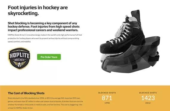Fiber Sports accepted pre-orders for HOPLite Skate Armor in the prototype phase so that the company could gauge demand.
