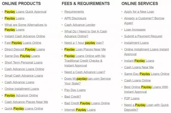 """Repetitive """"payday loan"""" articles."""