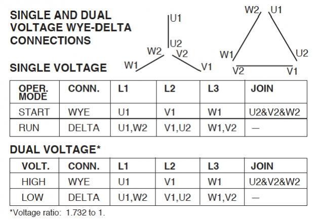 [DIAGRAM_5FD]  480 Volt Motor Wiring Diagram - Wiring Diagrams | 12 Lead Motor Wiring Diagram Dayton |  | Osteopathie für Pferde
