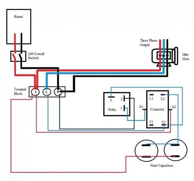 Three Phase Rotary Switch Wiring Diagram Wiring Diagram – Rotary Phase Wiring Diagram