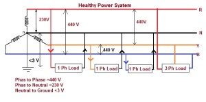 Need Design or Information  440v3ph In to 220v1ph Out
