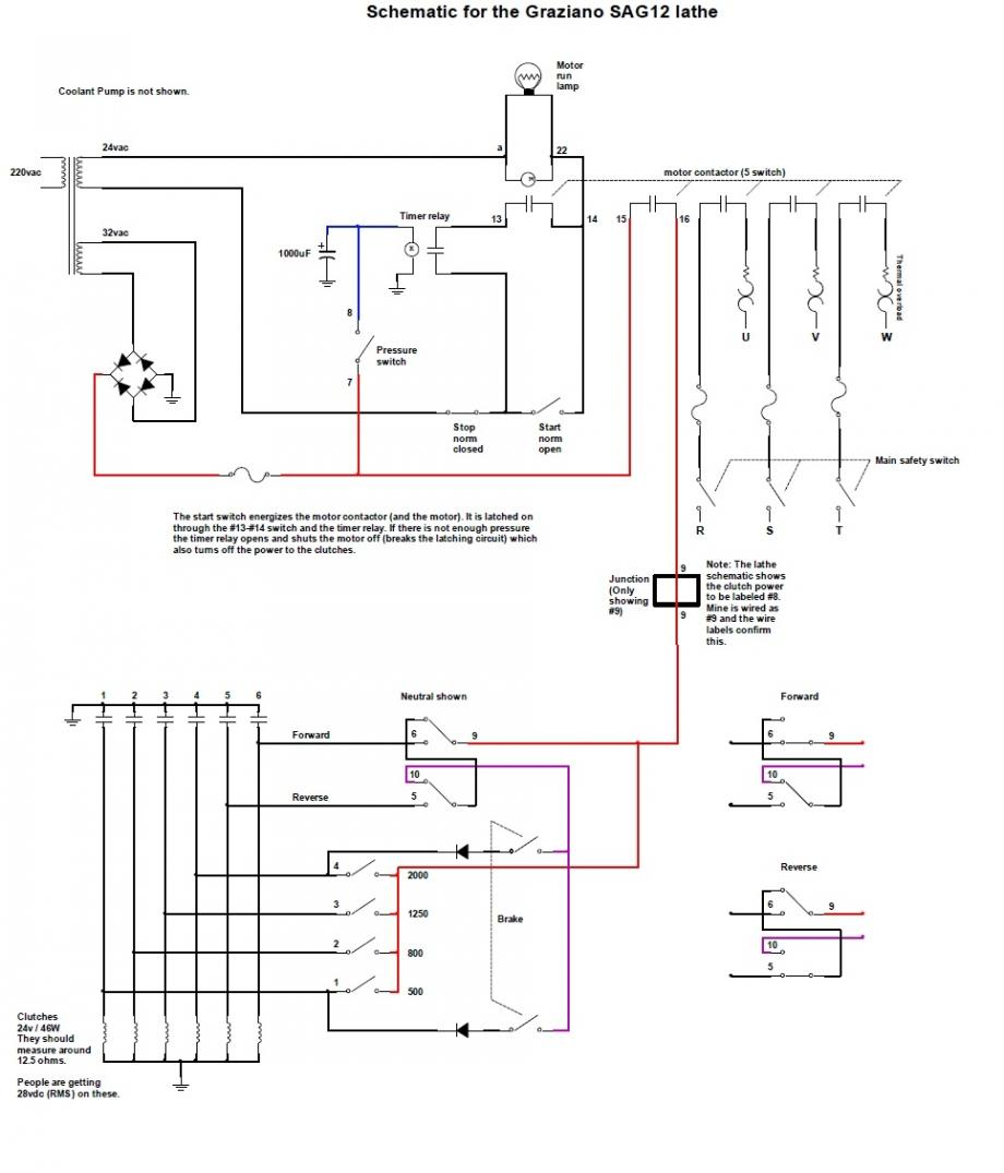Jet Lathe Wiring Diagram Explained Diagrams South Bend 24 Images Bremas Drum Switch Source Tailstock Wikipedia