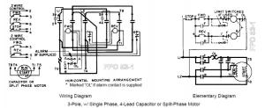 Assistance wiring Dayton continuous 115 1HP Motor