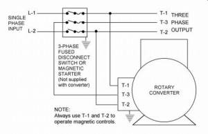 How Do You Wire A 4 Prong 240 Volt Outlet To Power A 3 | Autos Post