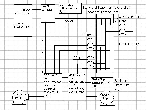 Baldor 7 5 Hp Capacitor Wiring Diagram - Somurich.com on 5 hp compressor motor start capacitor, alternating relay wiring diagram, baldor l1410t capacitor wiring diagram, capacitor bank diagram, motor wiring diagram,