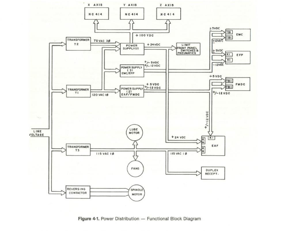 Single phase transformer wiring diagram efcaviation