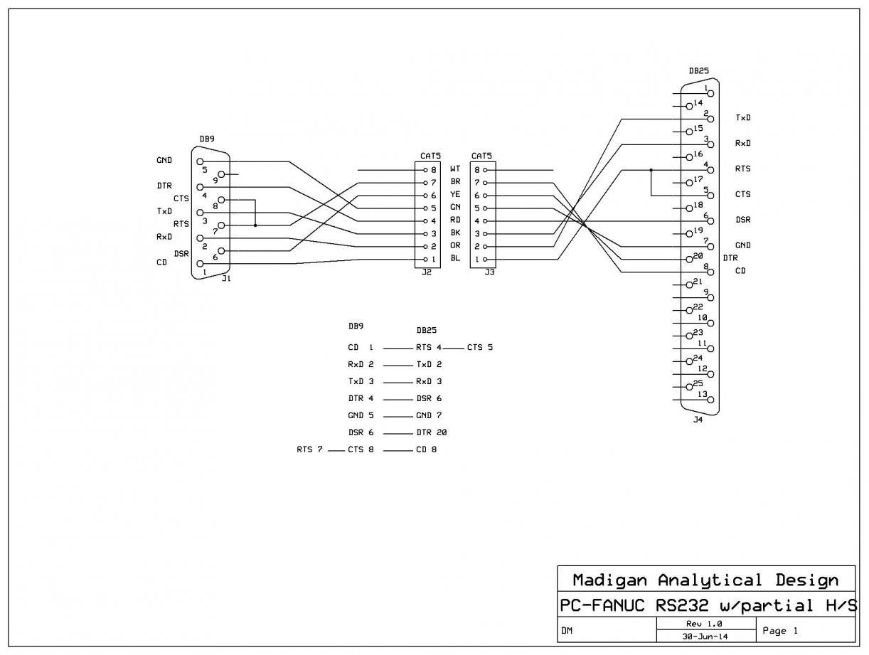 Pin Cdi Wiring Diagram
