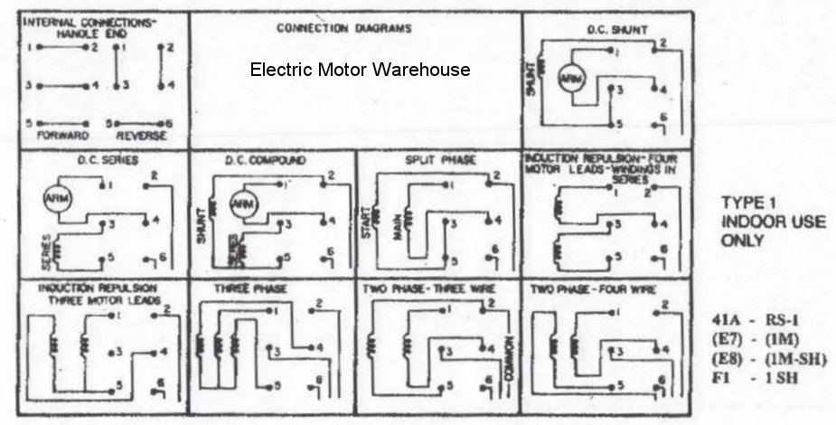 197510d1493642925 wiring 9 lead motor drum switch rs1_diagram hobart m802 wiring diagram diagram wiring diagrams for diy car  at bayanpartner.co