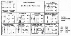Wiring a 9 lead motor to Drum Switch