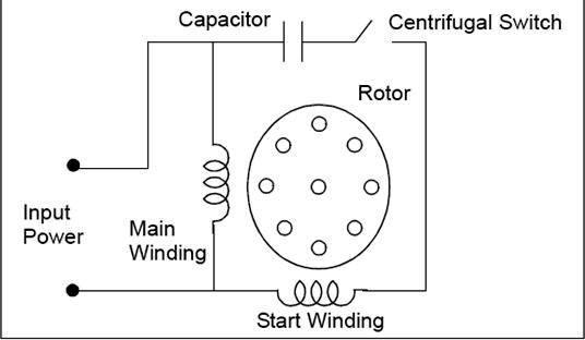 single phase capacitor start induction motor wiring diagram