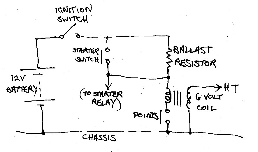points and condenser wiring diagram