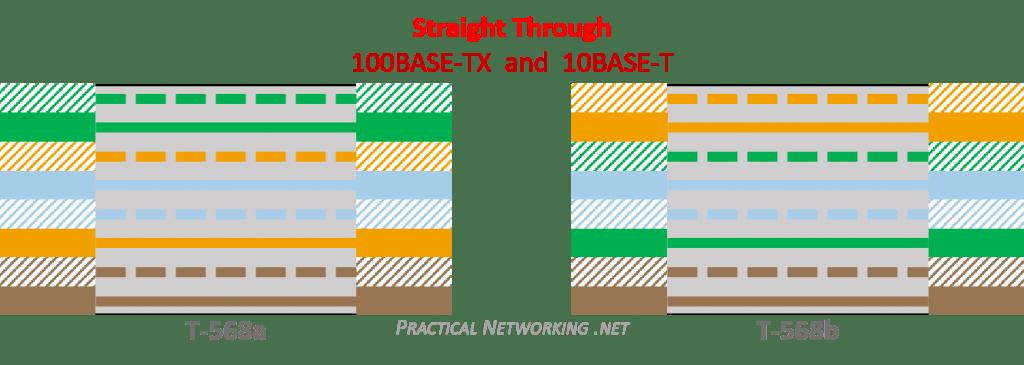 568b Wiring Diagram Gandul 457779119 – Ethernet Rj45 Wiring Diagram