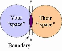 Boundaries – What Are They Good For?