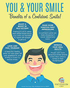 You & Your Smile - Benefits of a confident smile