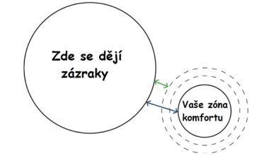 zona-komfortu-24022014