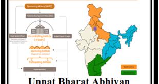 Unnat Bharat Abhiyan