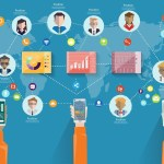 The Future of eCommerce: Multi-Channel Management
