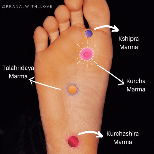 Earthing Healing Through Your Feet