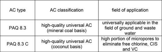 service charbon actif