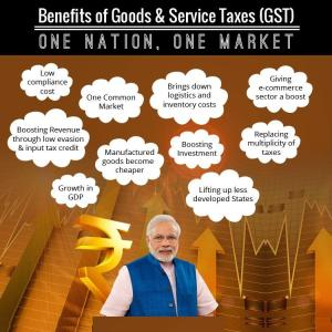 #GSTBill Passed in Rajya Sabha - The Benefits of creating a common economic market.
