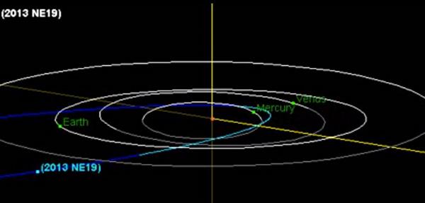 asteroid2013-ne19