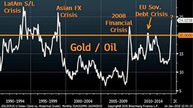 finanzmarkt-krise