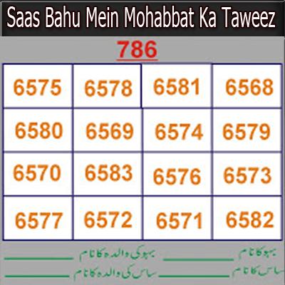 Saas Bahu Mein Mohabbat Paida karnay Ka Naqsh.