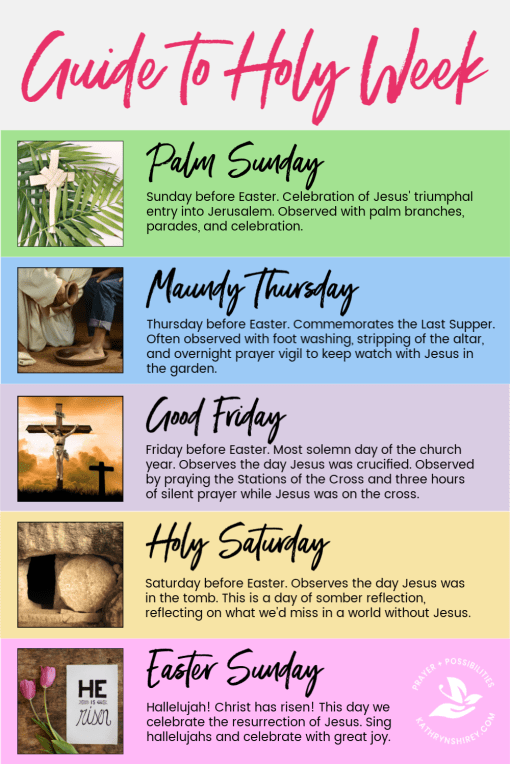 What are the events of Holy Week? Guide to Holy Week and how you can step into the story for a meaningful Easter. | Palm Sunday | Maundy Thursday | Good Friday | Holy Saturday | Easter Sunday